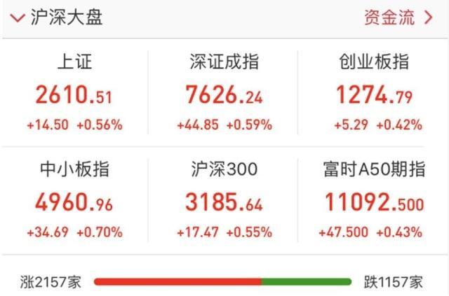 中国经济总量首破90万亿!从物价到房地产,国民最关心10大数据出炉(图2)