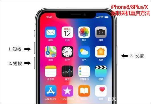 iPhone8、iPhone8 Plus、iPhoneX遇到死机卡机时候强制关机重启方法 - 第1张  | 狐貍窩 StarFox.Cn