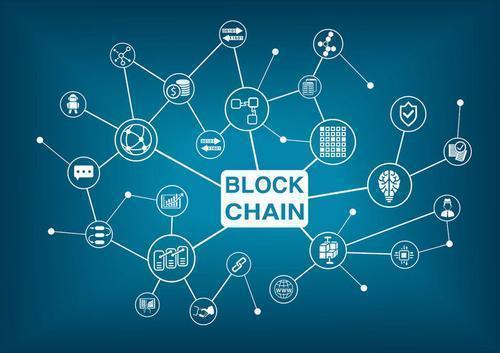 区块链|公链、私链、联盟链和侧链? - 第1张  | 刘俊明个人网站