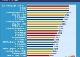 酷睿处理器排名