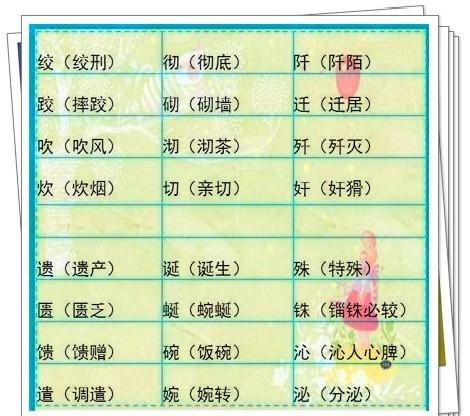 小学语文3-6年级:500个形近字组词,罕见的好