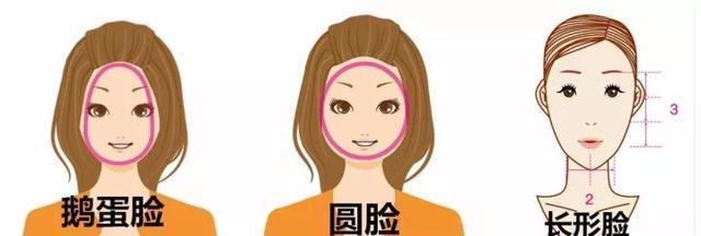 超短发的脸型衣服,家长决定你的女生什么发型发型见穿女生图片