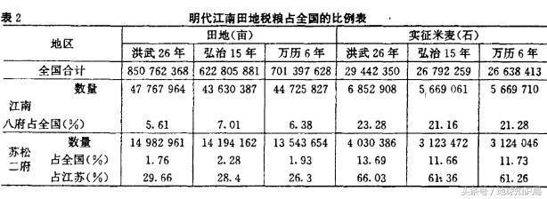 北京赛车pk10大小技巧:江南为什么富可敌国?