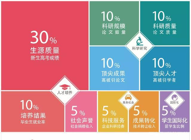 2018中国十大名校排行榜,第十再刷新!