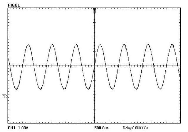 模拟信号和数字信号的差异