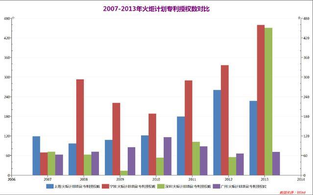 全球六大湾区经济解析,粤港澳、长三角、京津冀发展迎来大爆发插图(8)