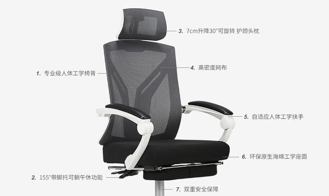 人体工学椅部件