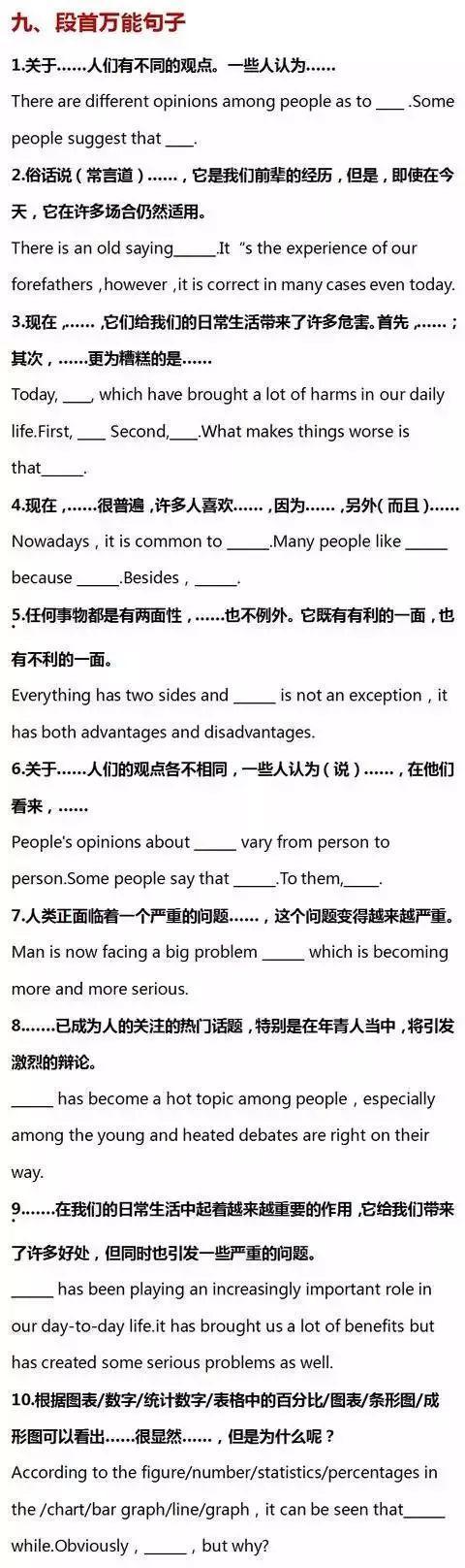 107句英语作文万能句!