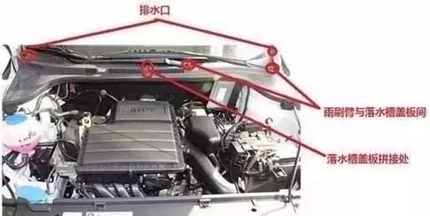 车身这么多不起眼的小孔竟能酿大问题!很多车主没重视……