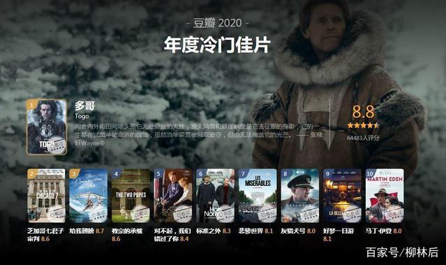 豆瓣2020年度电影榜单,快点收藏-第5张图片-新片网