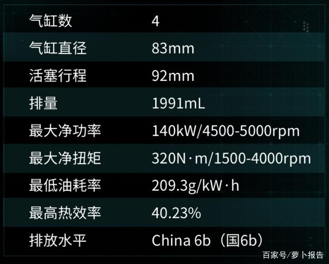 5.3L油耗、6.9秒破百,传祺GS8混动版为啥这么强?-有驾