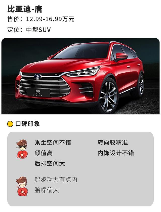 全是新款!15万买SUV,这4款超值,还有中型SUV选!