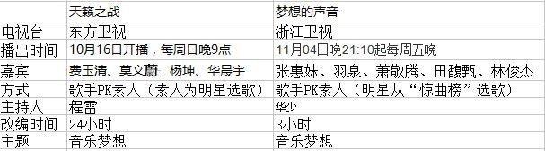 韩国出新法要狠治中国抄袭,点名中国爆款综艺!简直不能更尴尬...
