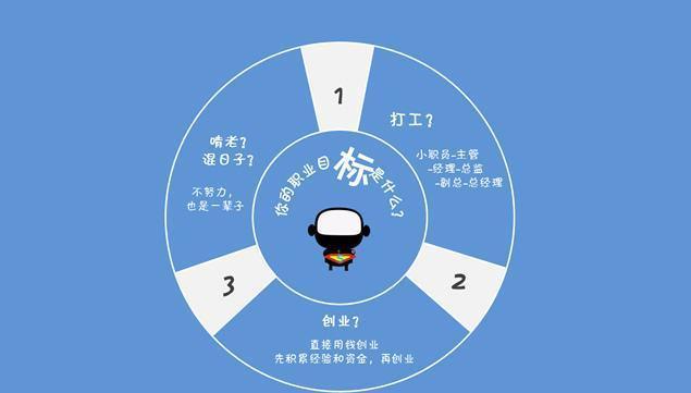 大学生职业规划书 职业生涯规划书封面配图